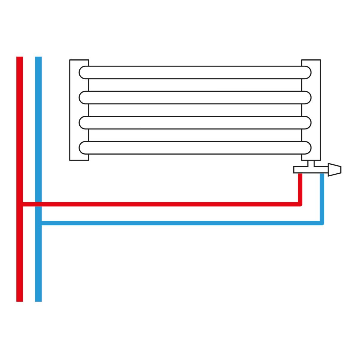 Termostaticky-ventil-unico-zapojeni