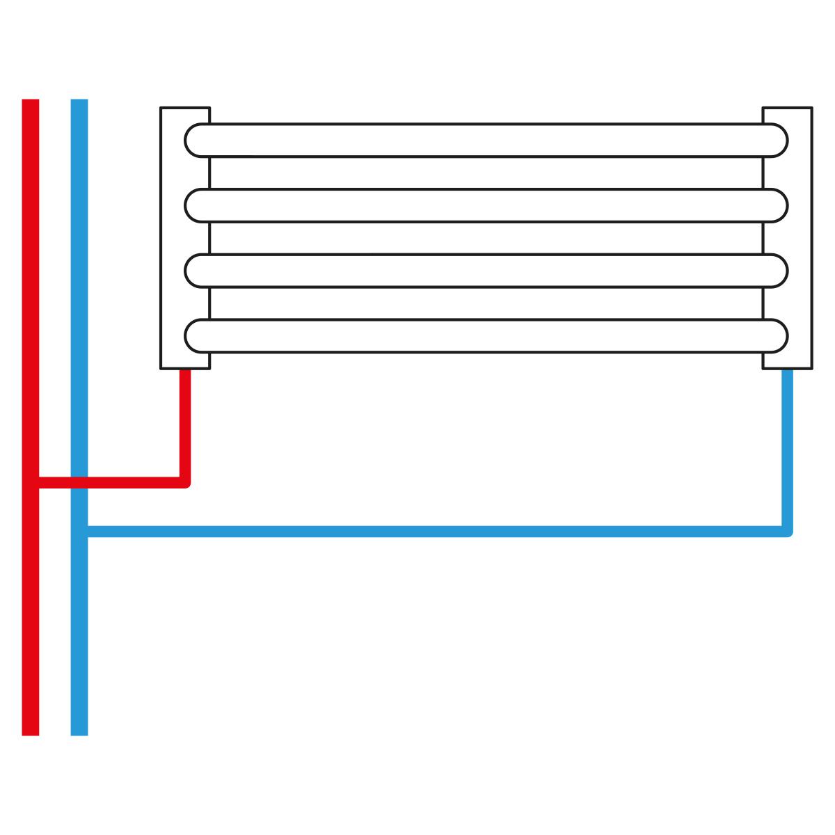 Termostaticky-ventil-vision-zapojeni